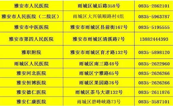 发烧该去哪就诊?附雅安市25家发热门诊的医疗机构名单